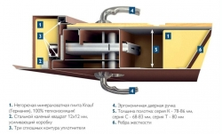 Входная дверь GROFF Т1-210 Антик Медь (серия Technics)