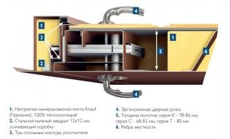 Входная дверь GROFF P2-200 П-2 Светлый Орех (серия Premium)